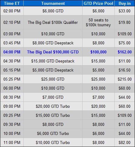 delmar sportsbook bovada poker tournament schedule